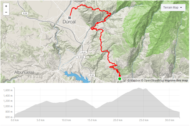 Day five strava route at Freeride Spain