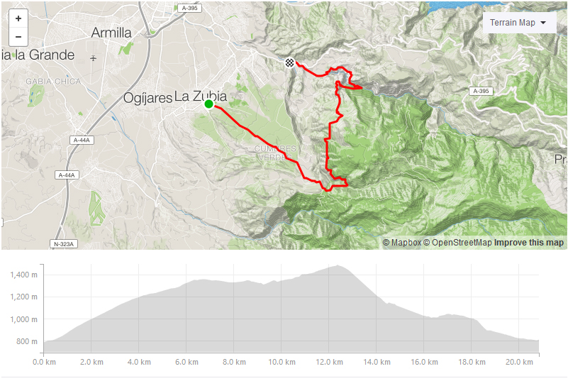 Day six strava route for Freeride Spain