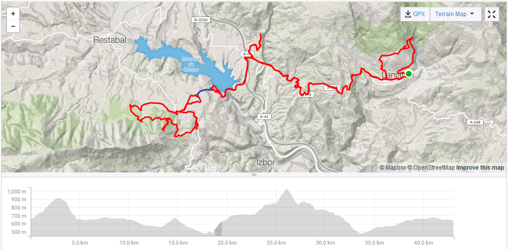 Day two strava route at Freeridespain